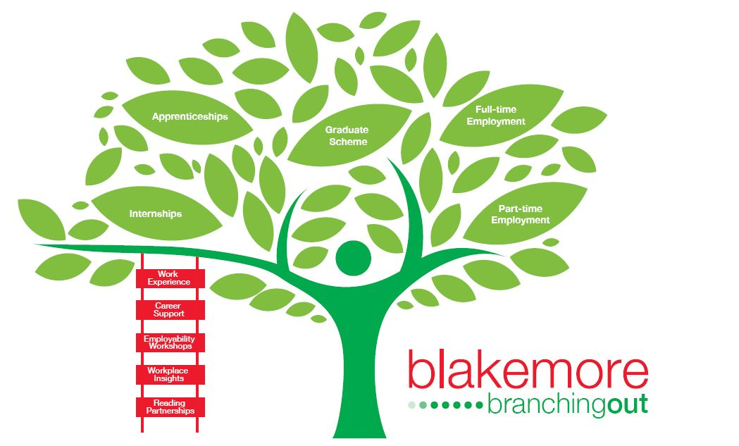 A.F._Blakemore_Branching_Out_community_programme