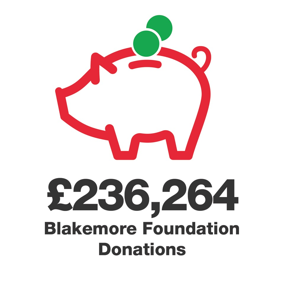 Blakemore_Foundation_Donations