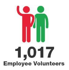 Employee_Volunteers.JPG