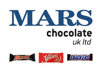 case study of mars chocolate