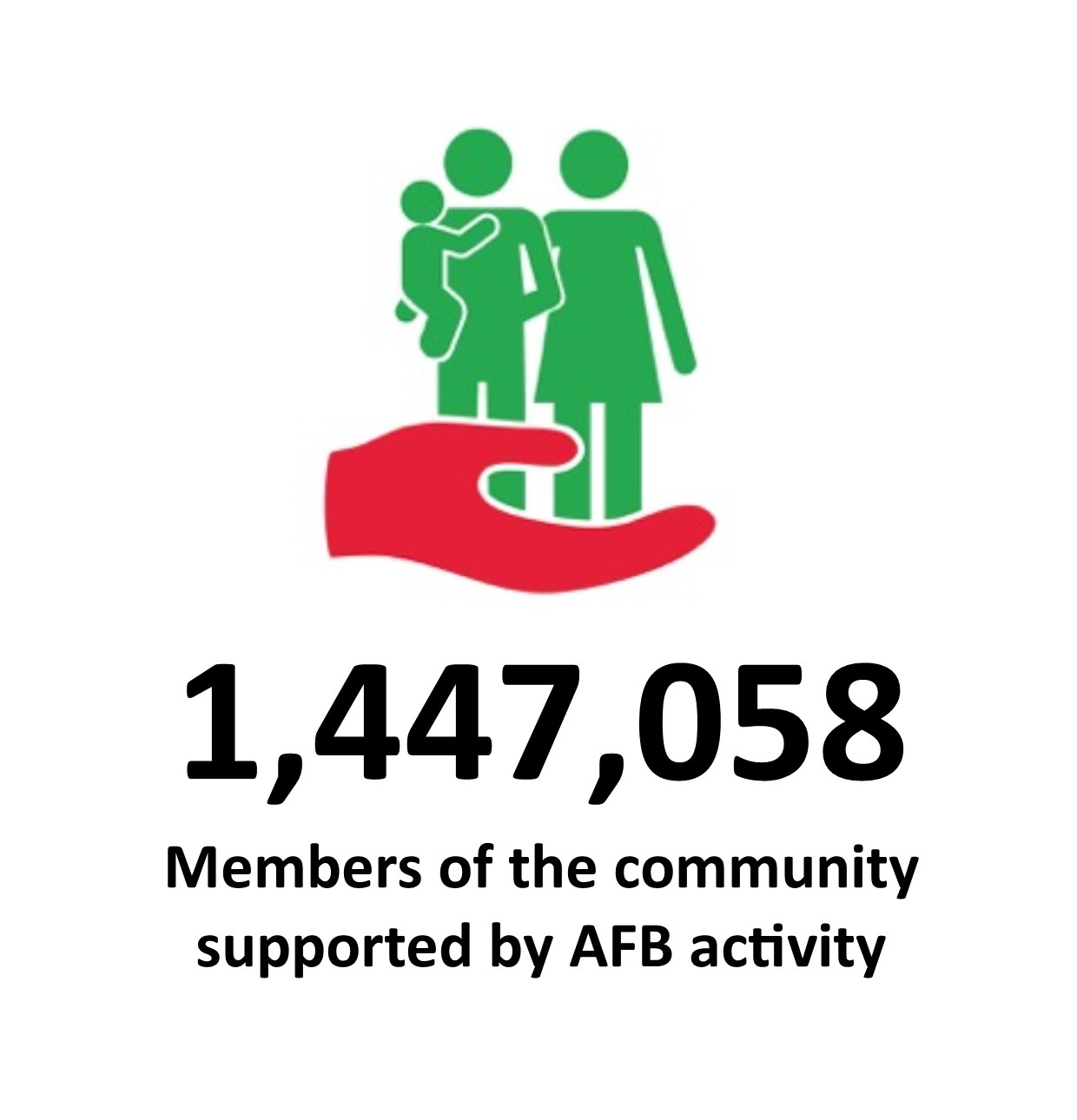 Members_of_the_community_supported_by_AFB_activity