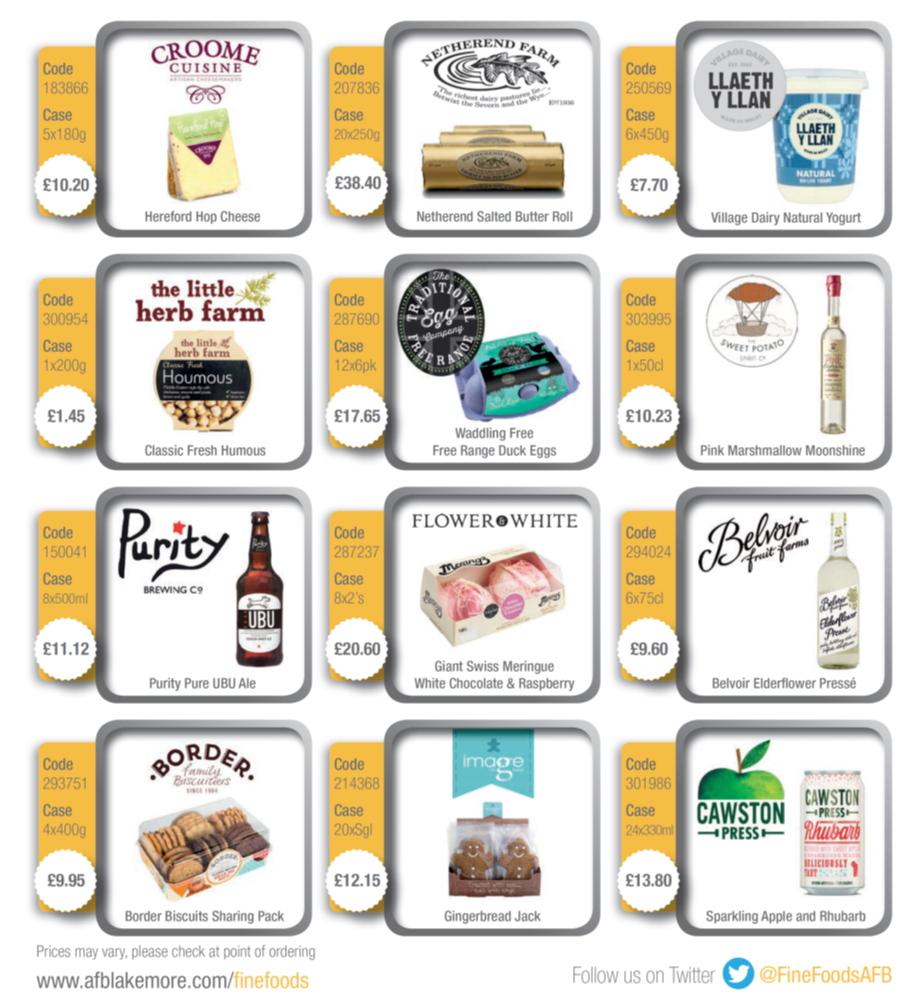 Order_Fine_Foods_best-selling_lines