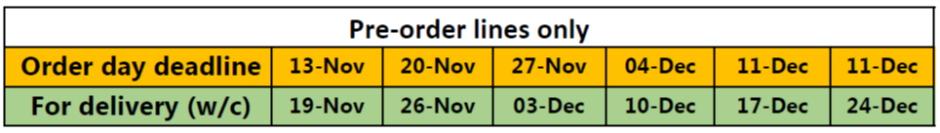 Pre-order_lines